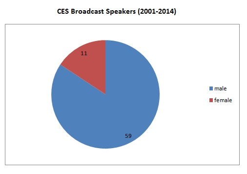 2014 05 08 CES broadcast speakers take two